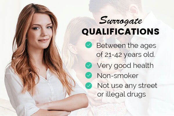Surrogate Qualifications in Madison WI, Surrogate Qualifications Madison WI, Madison WI Surrogate Qualifications, Surrogate Qualifications, Surrogate, Surrogate Agency, Surrogacy