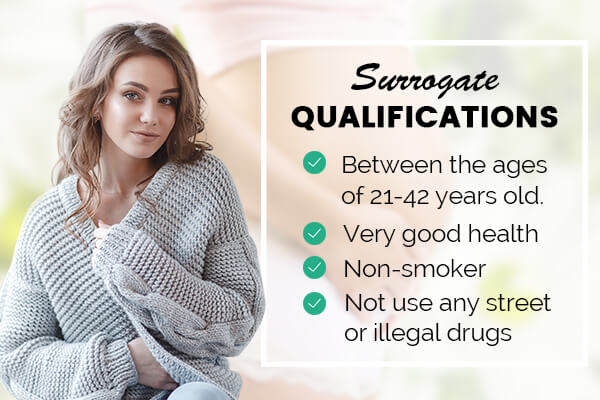 Surrogate Qualifications in Madison WI, Surrogate Qualifications Madison WI, Madison WI Surrogate Qualifications, Surrogate Qualifications, Surrogate, Surrogate Agency, Surrogacy;